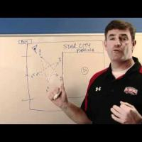 Boys Lacrosse 2 Minute Drill Star City Passing