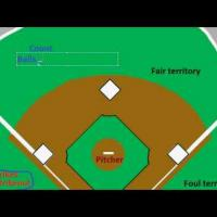 Introduction to Baseball: Balls and Strikes (Part 2)