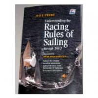 Racing Rules of Sailing for windsurfers – part 1
