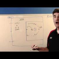 Boys Lacrosse 2 Minute Drill Manup Play 141 to 33