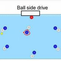 Water polo: establishing the hole position