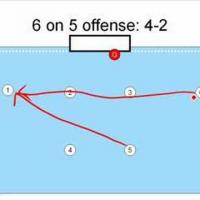 water polo 6 on 5 basics