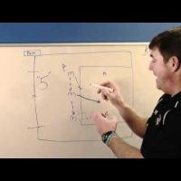 Boys Lacrosse 2 Minute Drill Manup Play