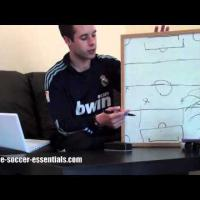How To Play Center Back Tutorial For Football