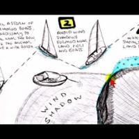 How to Sail through a Confined Area